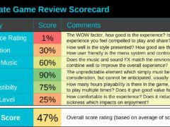 VR Review Scorecard