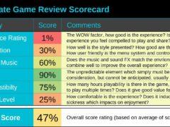 VR Review Scorecard